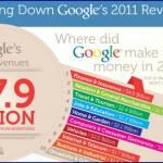 Google-Umsatz-2011